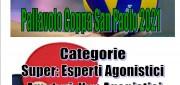 """PALLAVOLO """"RELAZIONE FINALE COPPA SAN PAOLO  2021"""""""