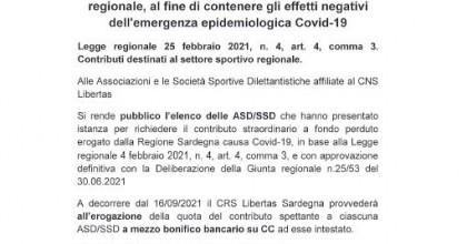 """AVVISO Pubblicazione Elenco Istanze Ammesse rif. """"LR n. 4, art. 4, comma 3 del 25 febbraio 2021"""""""